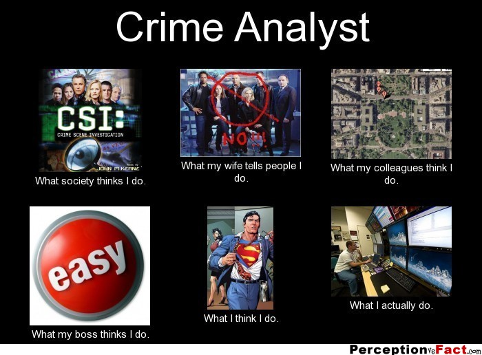 frabz-Crime-Analyst-What-society-thinks-I-do-What-my-wife-tells-people-e1424a
