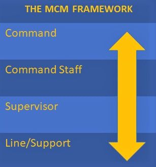 MCMF3_1